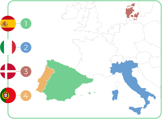 VEMoS partners map